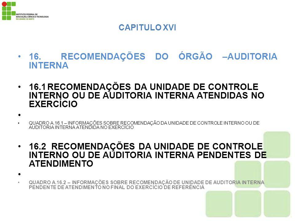 CAPITULO XVI 16. RECOMENDAÇÕES DO ÓRGÃO –AUDITORIA INTERNA 16.1RECOMENDAÇÕES DA UNIDADE DE CONTROLE INTERNO OU DE AUDITORIA INTERNA ATENDIDAS NO EXERC