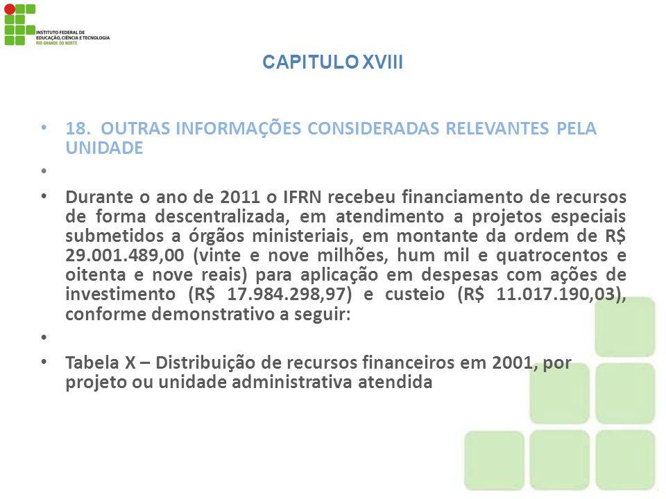 CAPITULO XVIII 18. OUTRAS INFORMAÇÕES CONSIDERADAS RELEVANTES PELA UNIDADE Durante o ano de 2011 o IFRN recebeu financiamento de recursos de forma des