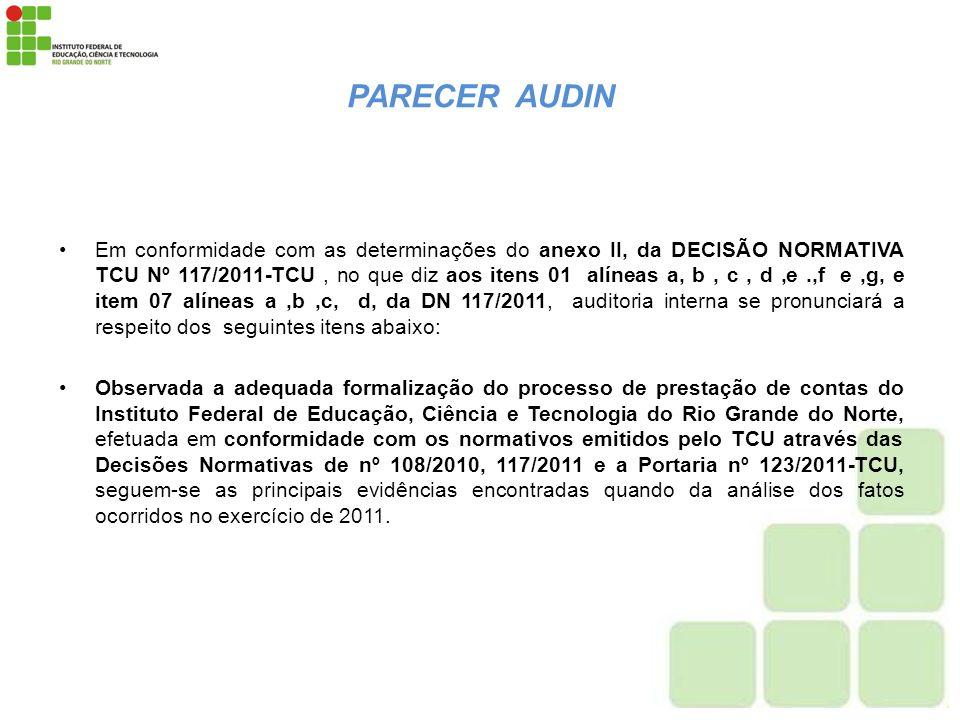 PARECER AUDIN Em conformidade com as determinações do anexo II, da DECISÃO NORMATIVA TCU Nº 117/2011-TCU, no que diz aos itens 01 alíneas a, b, c, d,e