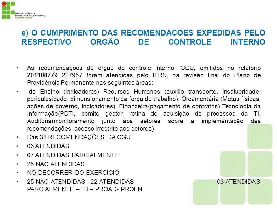 e) O CUMPRIMENTO DAS RECOMENDAÇÕES EXPEDIDAS PELO RESPECTIVO ÓRGÃO DE CONTROLE INTERNO As recomendações do órgão de controle interno- CGU, emitidos no