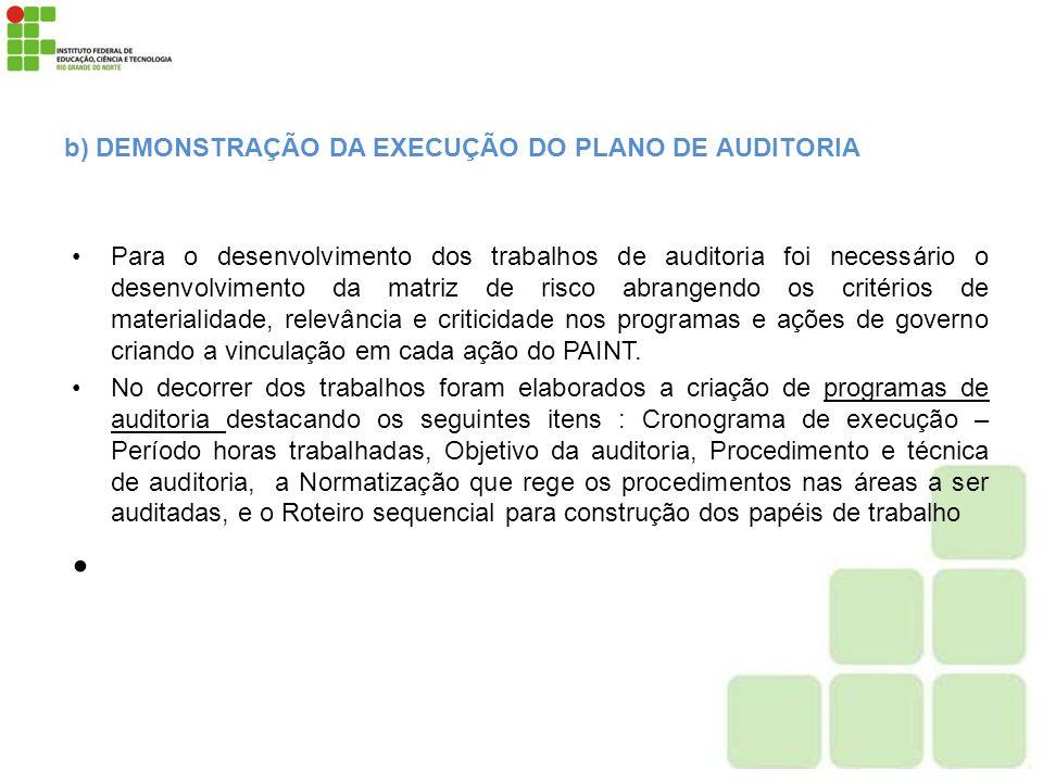 b) DEMONSTRAÇÃO DA EXECUÇÃO DO PLANO DE AUDITORIA Para o desenvolvimento dos trabalhos de auditoria foi necessário o desenvolvimento da matriz de risc