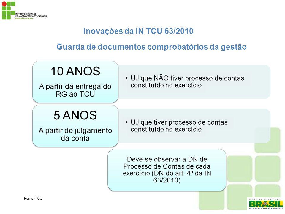 Inovações da IN TCU 63/2010 Guarda de documentos comprobatórios da gestão Fonte: TCU