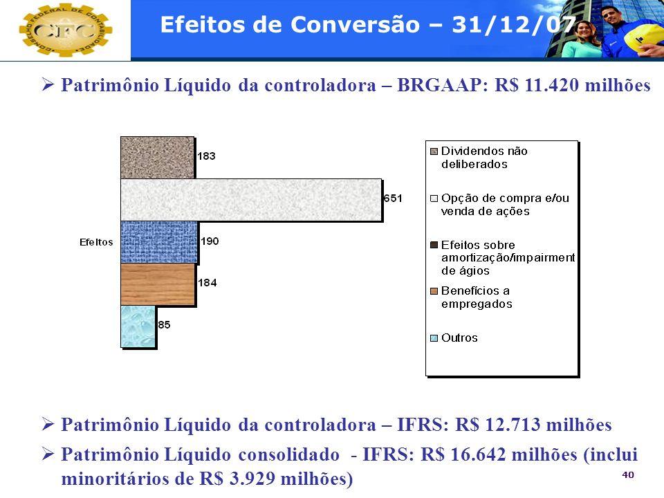 40 Efeitos de Conversão – 31/12/07 Patrimônio Líquido da controladora – BRGAAP: R$ 11.420 milhões Patrimônio Líquido da controladora – IFRS: R$ 12.713
