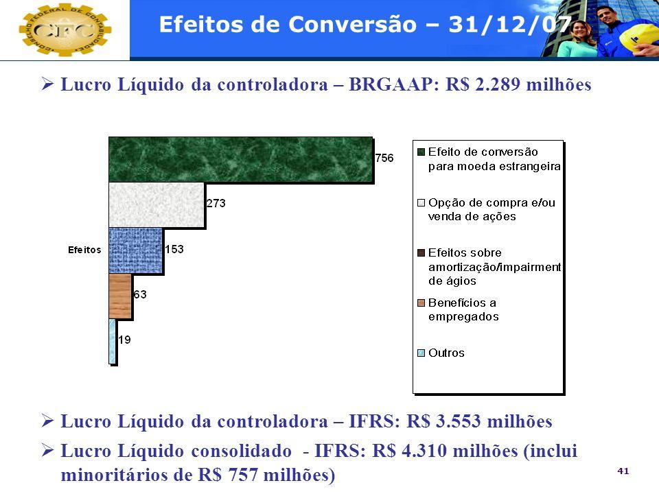 41 Lucro Líquido da controladora – BRGAAP: R$ 2.289 milhões Lucro Líquido da controladora – IFRS: R$ 3.553 milhões Lucro Líquido consolidado - IFRS: R