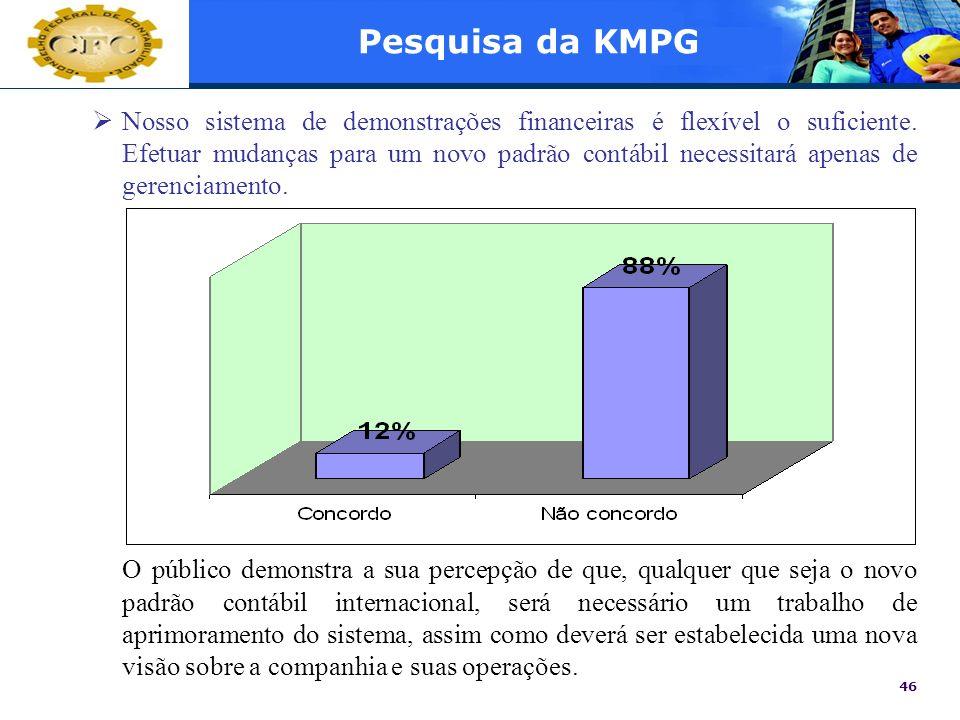 46 Pesquisa da KMPG Nosso sistema de demonstrações financeiras é flexível o suficiente. Efetuar mudanças para um novo padrão contábil necessitará apen