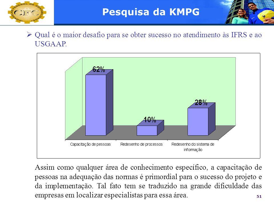 51 Pesquisa da KMPG Qual é o maior desafio para se obter sucesso no atendimento às IFRS e ao USGAAP. Assim como qualquer área de conhecimento específi
