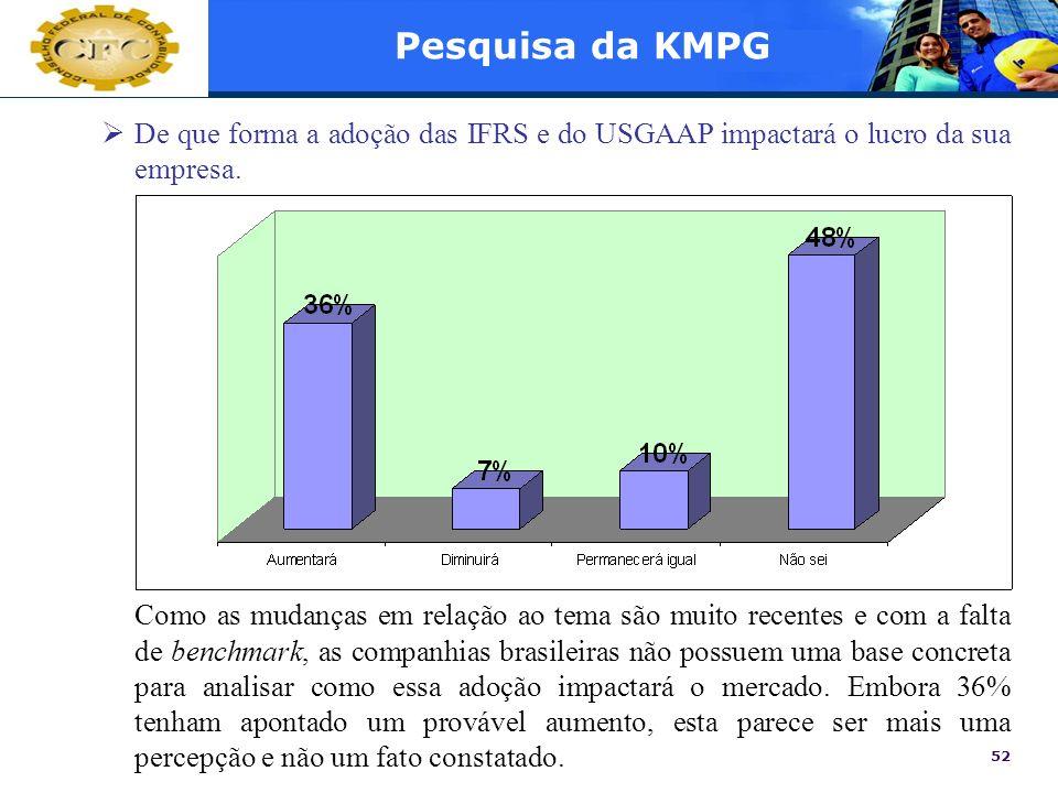 52 Pesquisa da KMPG De que forma a adoção das IFRS e do USGAAP impactará o lucro da sua empresa. Como as mudanças em relação ao tema são muito recente