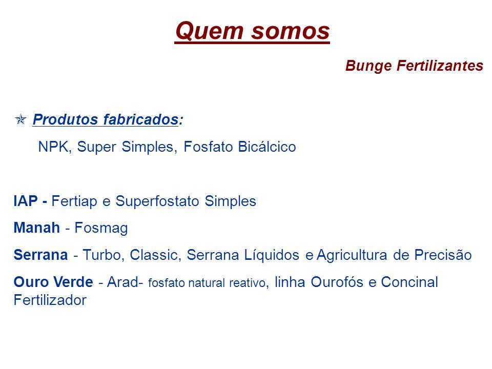 Quem somos Bunge Fertilizantes Produtos fabricados: NPK, Super Simples, Fosfato Bicálcico IAP - Fertiap e Superfostato Simples Manah - Fosmag Serrana