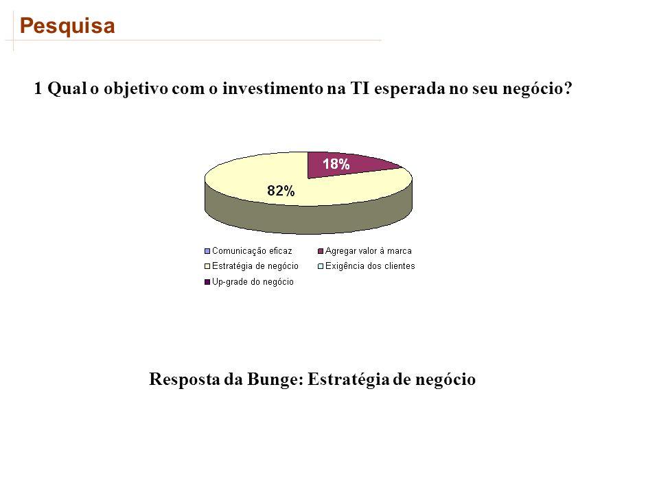 Pesquisa 1 Qual o objetivo com o investimento na TI esperada no seu negócio? Resposta da Bunge: Estratégia de negócio