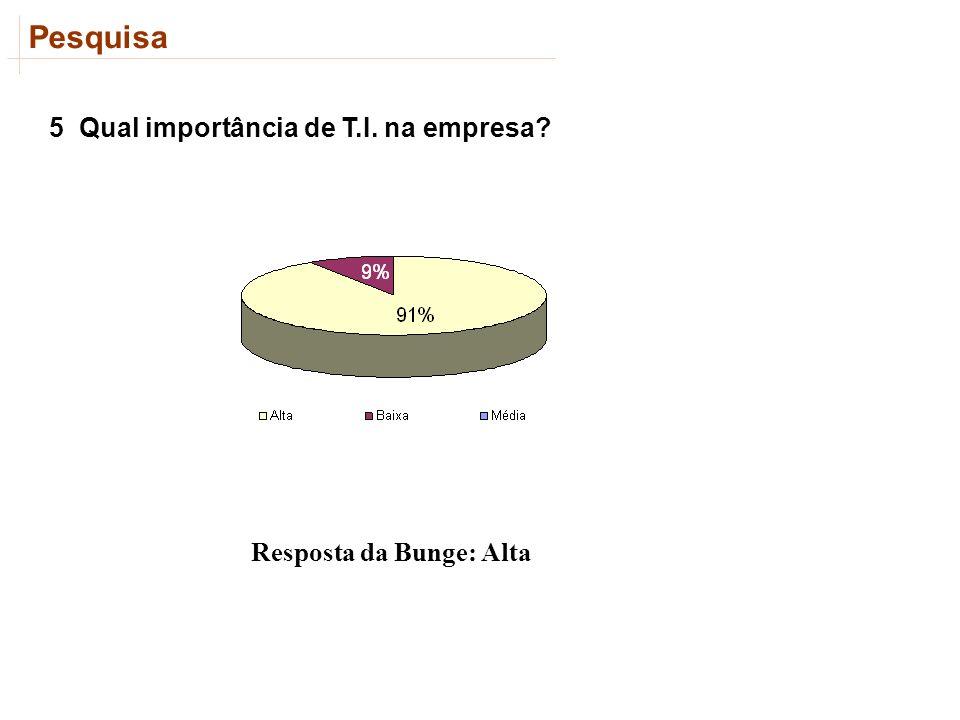 Pesquisa 5 Qual importância de T.I. na empresa? Resposta da Bunge: Alta