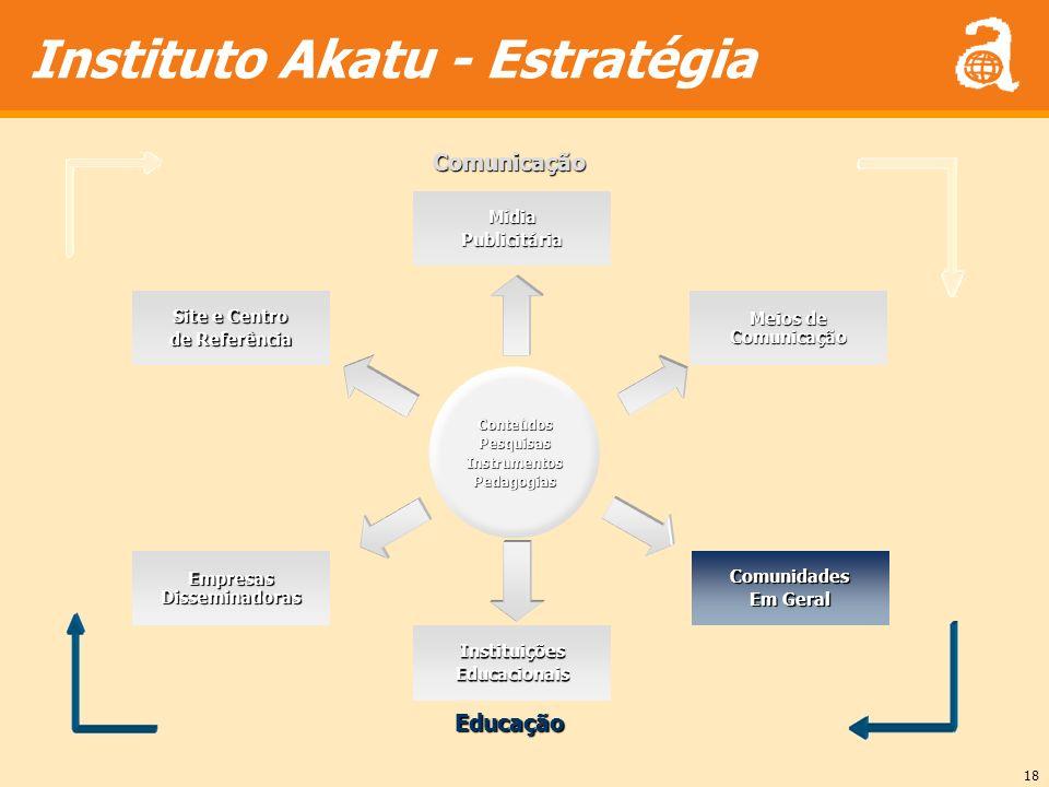 18 Instituto Akatu - EstratégiaConteúdosPesquisasInstrumentosPedagogias MídiaPublicitária Site e Centro de Referência Meios de Comunicação Empresas Di