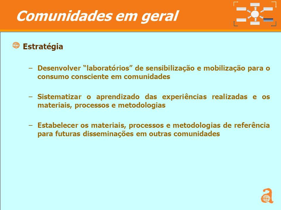 19 Estratégia –Desenvolver laboratórios de sensibilização e mobilização para o consumo consciente em comunidades –Sistematizar o aprendizado das exper