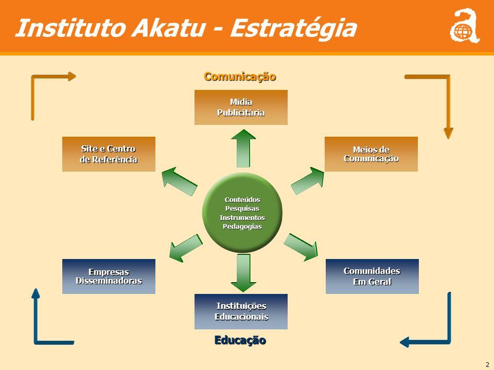 2 Instituto Akatu - EstratégiaConteúdosPesquisasInstrumentosPedagogias MídiaPublicitária Site e Centro de Referência Meios de Comunicação Empresas Dis