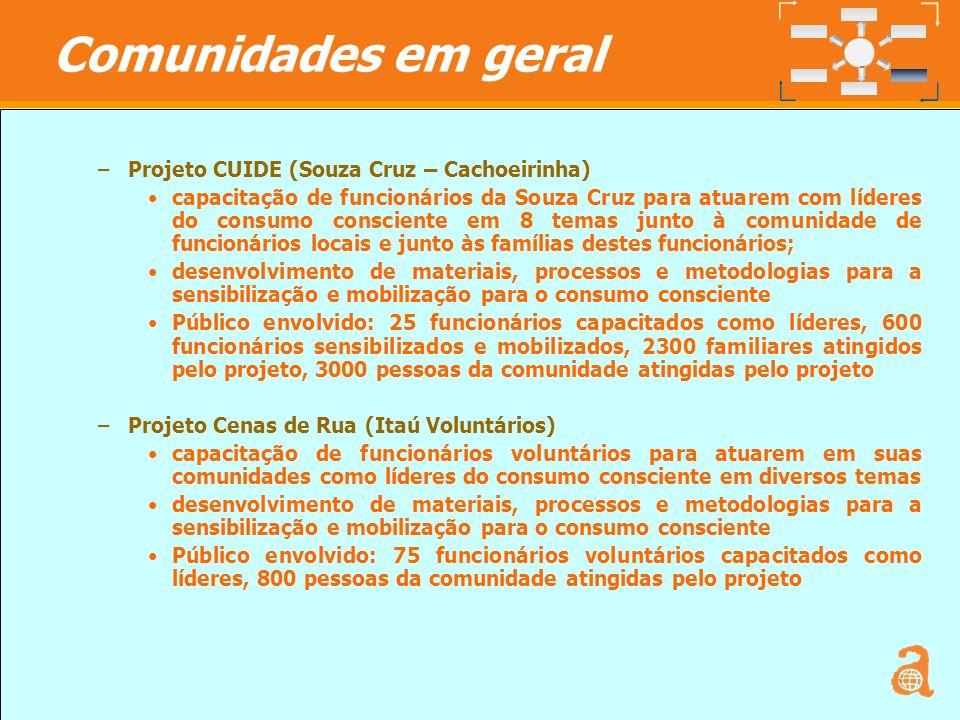 21 –Projeto CUIDE (Souza Cruz – Cachoeirinha) capacitação de funcionários da Souza Cruz para atuarem com líderes do consumo consciente em 8 temas junt