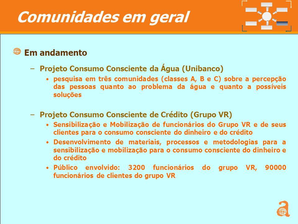 22 Em andamento –Projeto Consumo Consciente da Água (Unibanco) pesquisa em três comunidades (classes A, B e C) sobre a percepção das pessoas quanto ao
