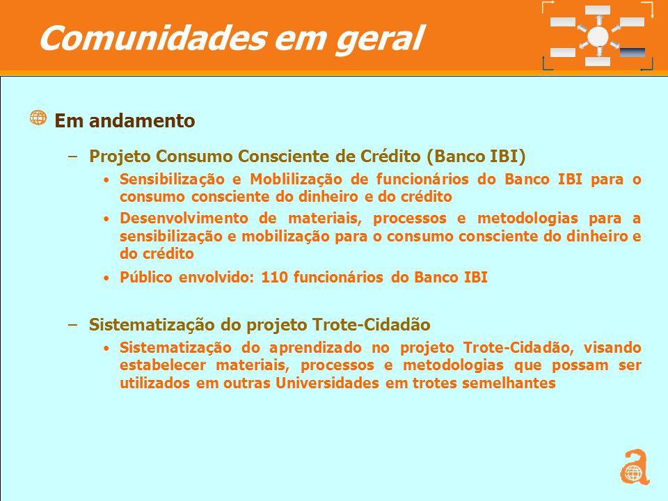 23 Em andamento –Projeto Consumo Consciente de Crédito (Banco IBI) Sensibilização e Moblilização de funcionários do Banco IBI para o consumo conscient