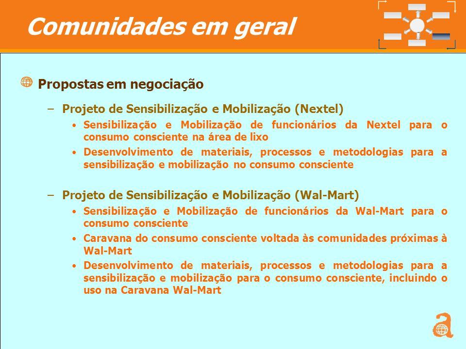 24 Propostas em negociação –Projeto de Sensibilização e Mobilização (Nextel) Sensibilização e Mobilização de funcionários da Nextel para o consumo con