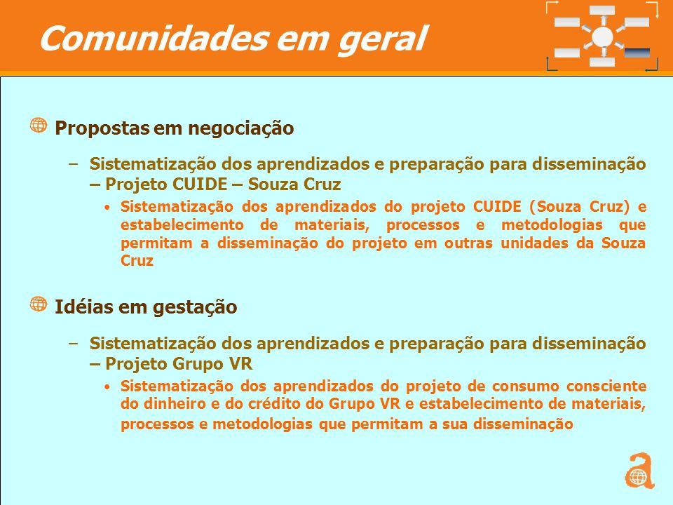 25 Propostas em negociação –Sistematização dos aprendizados e preparação para disseminação – Projeto CUIDE – Souza Cruz Sistematização dos aprendizado