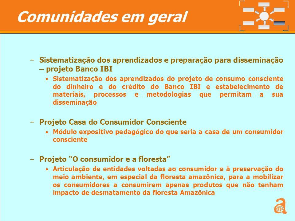 26 –Sistematização dos aprendizados e preparação para disseminação – projeto Banco IBI Sistematização dos aprendizados do projeto de consumo conscient