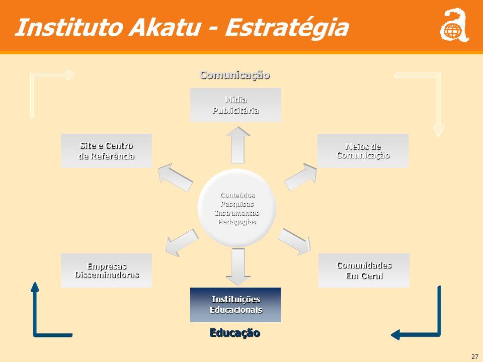 27 Instituto Akatu - EstratégiaConteúdosPesquisasInstrumentosPedagogias MídiaPublicitária Site e Centro de Referência Meios de Comunicação Empresas Di