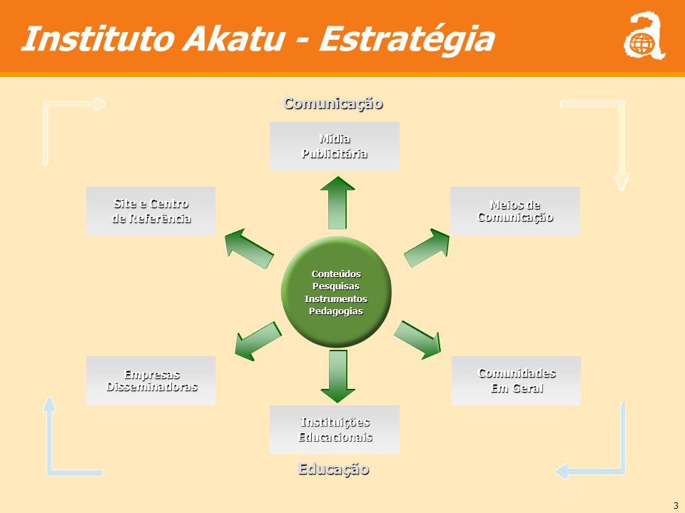 3 Instituto Akatu - EstratégiaConteúdosPesquisasInstrumentosPedagogias MídiaPublicitária Site e Centro de Referência Meios de Comunicação Empresas Dis