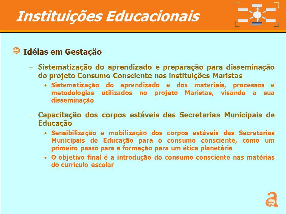 30 Idéias em Gestação –Sistematização do aprendizado e preparação para disseminação do projeto Consumo Consciente nas instituições Maristas Sistematiz