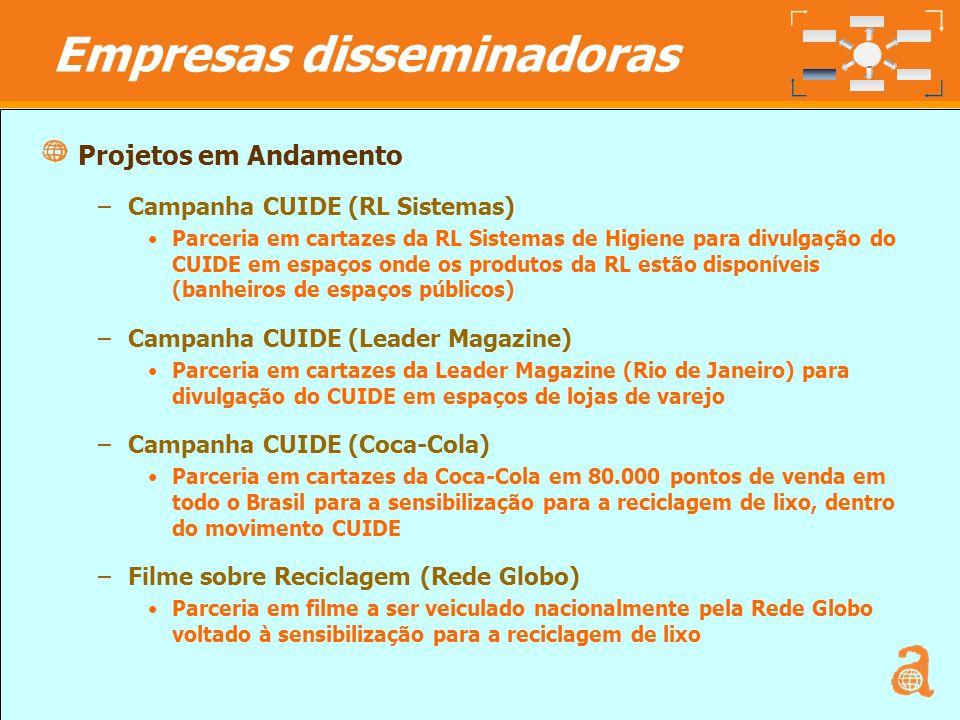 33 Projetos em Andamento –Campanha CUIDE (RL Sistemas) Parceria em cartazes da RL Sistemas de Higiene para divulgação do CUIDE em espaços onde os prod