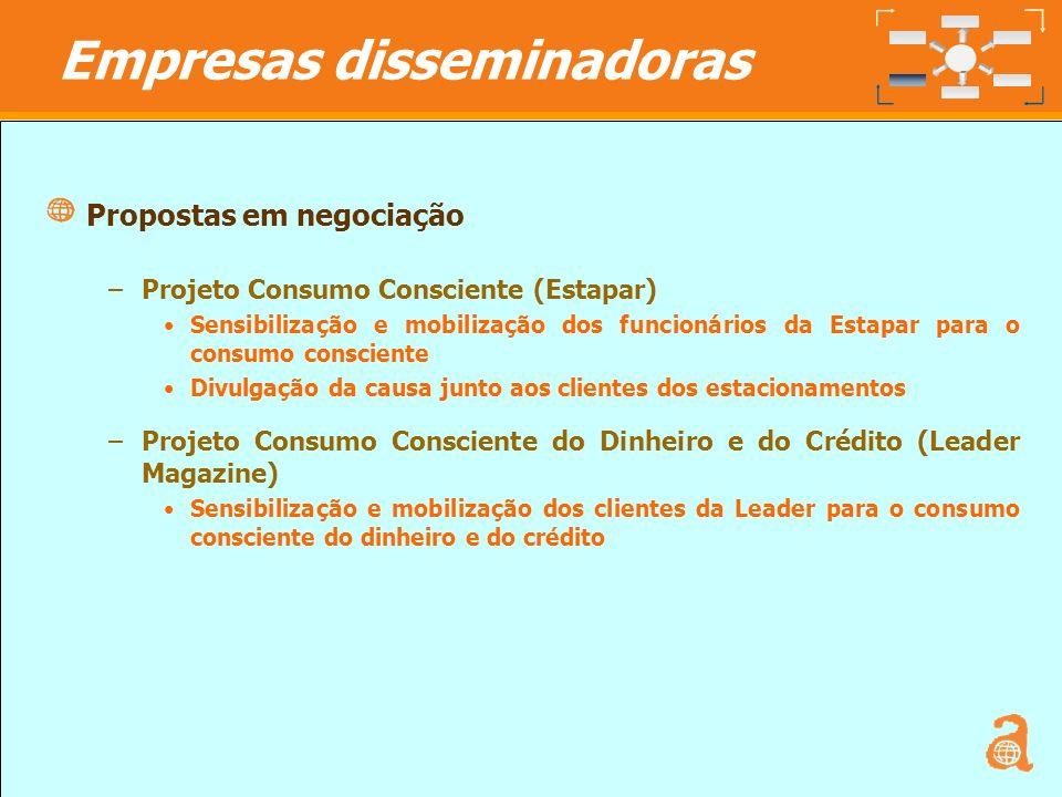 34 Propostas em negociação –Projeto Consumo Consciente (Estapar) Sensibilização e mobilização dos funcionários da Estapar para o consumo consciente Di