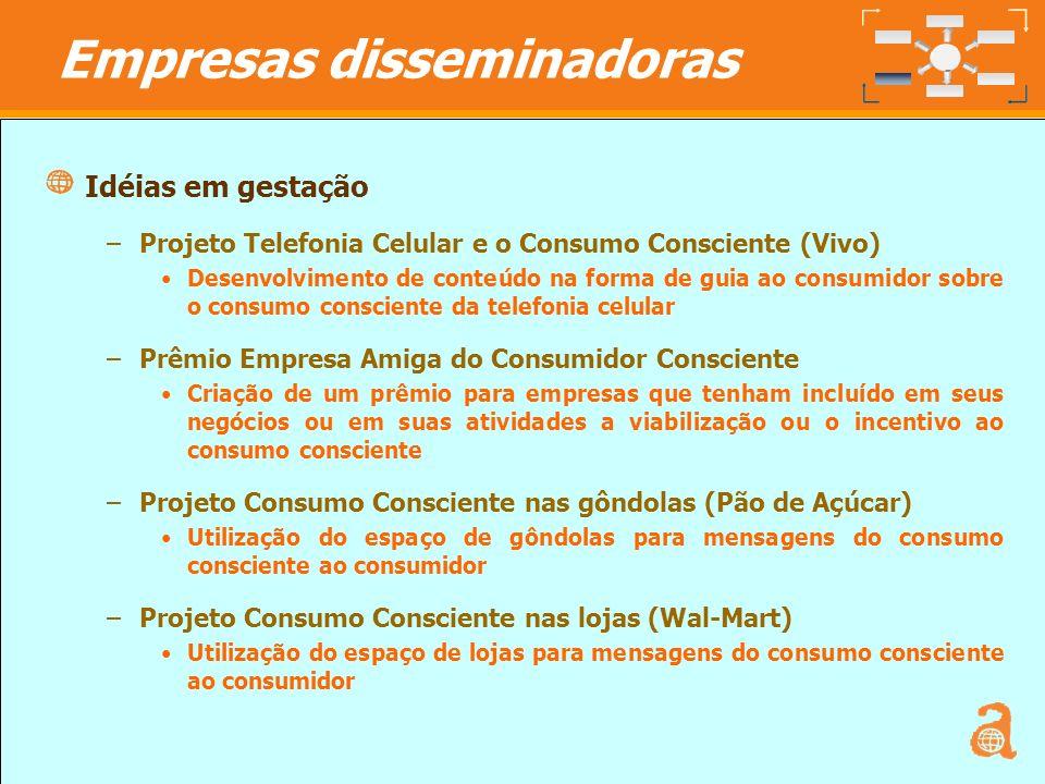 35 Idéias em gestação –Projeto Telefonia Celular e o Consumo Consciente (Vivo) Desenvolvimento de conteúdo na forma de guia ao consumidor sobre o cons