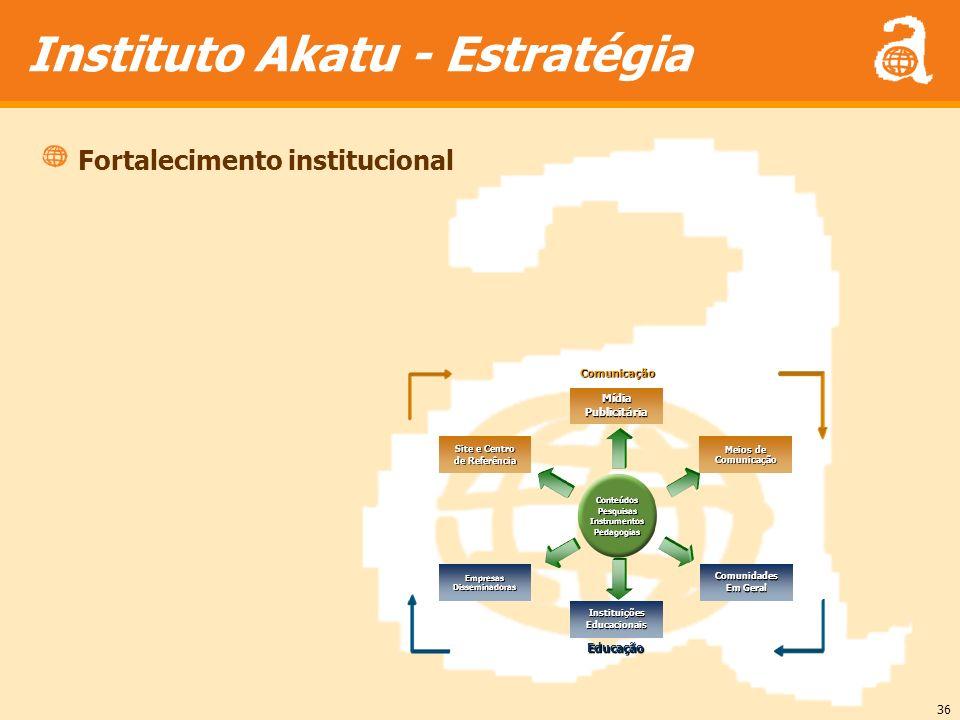 36 Instituto Akatu - EstratégiaConteúdosPesquisasInstrumentosPedagogias MídiaPublicitária Site e Centro de Referência Meios de Comunicação Empresas Di