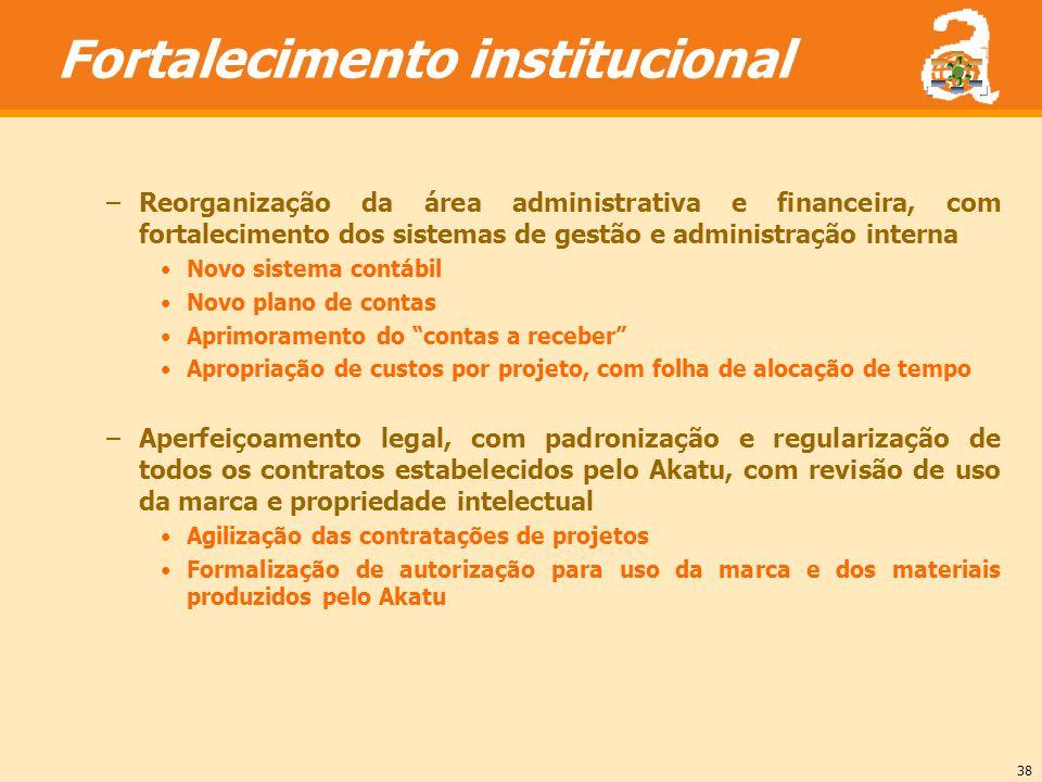 38 –Reorganização da área administrativa e financeira, com fortalecimento dos sistemas de gestão e administração interna Novo sistema contábil Novo pl