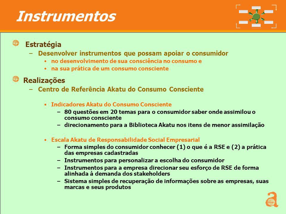 4 Estratégia –Desenvolver instrumentos que possam apoiar o consumidor no desenvolvimento de sua consciência no consumo e na sua prática de um consumo