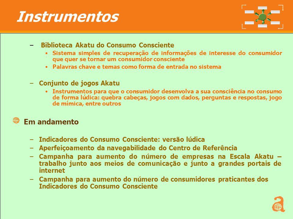 5 – Biblioteca Akatu do Consumo Consciente Sistema simples de recuperação de informações de interesse do consumidor que quer se tornar um consumidor c