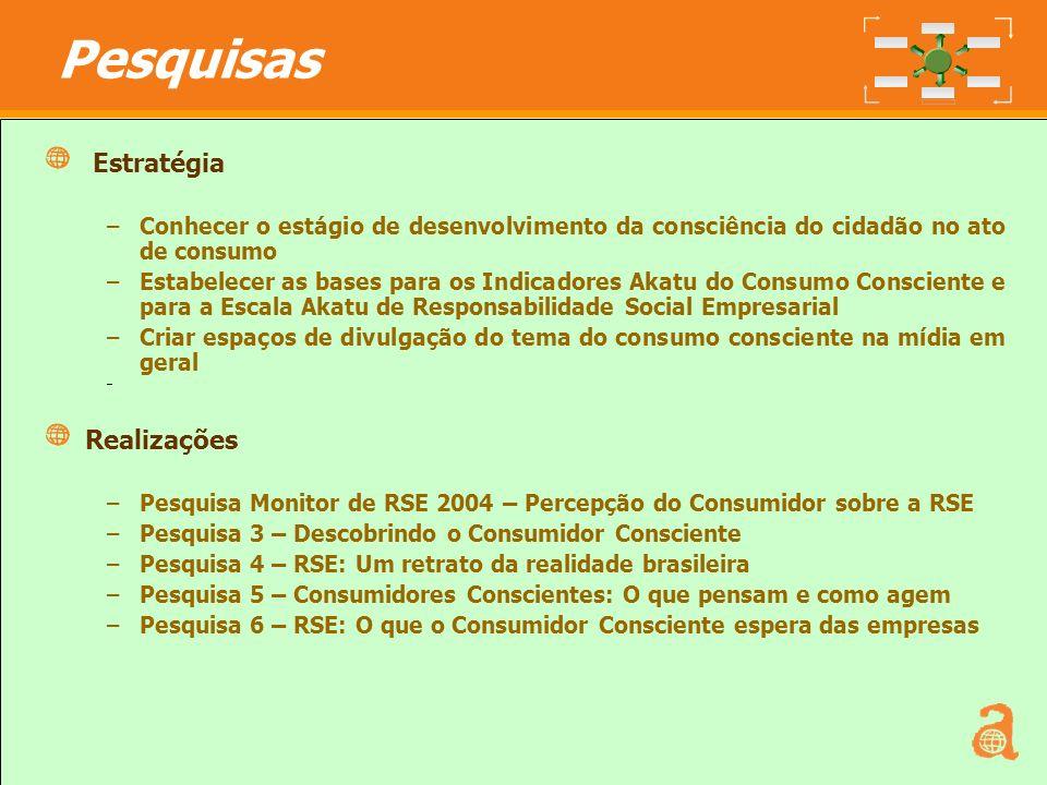 6 Estratégia –Conhecer o estágio de desenvolvimento da consciência do cidadão no ato de consumo –Estabelecer as bases para os Indicadores Akatu do Con