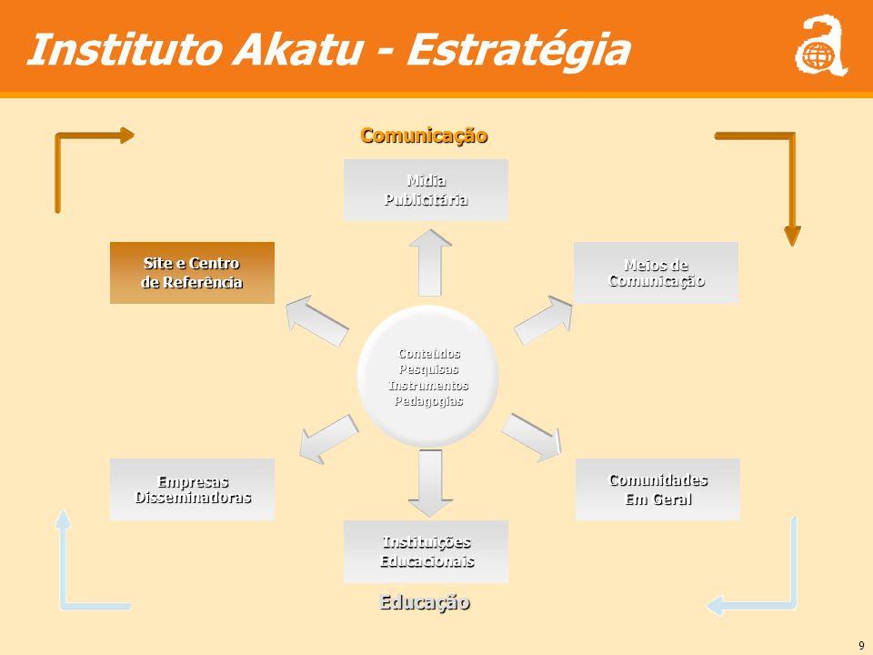 9 Instituto Akatu - EstratégiaConteúdosPesquisasInstrumentosPedagogias MídiaPublicitária Site e Centro de Referência Meios de Comunicação Empresas Dis