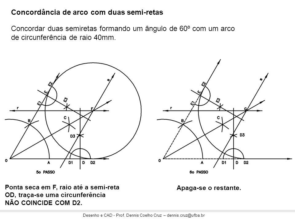 Desenho e CAD - Prof. Dennis Coelho Cruz – dennis.cruz@ufba.br Apaga-se o restante. Ponta seca em F, raio até a semi-reta OD, traça-se uma circunferên
