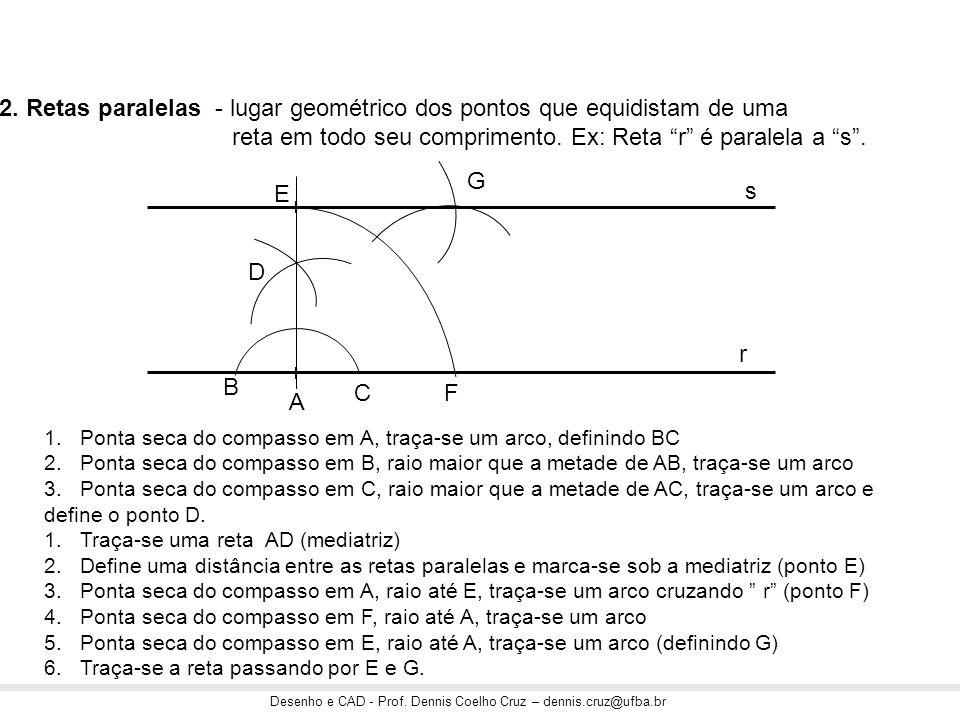 Desenho e CAD - Prof. Dennis Coelho Cruz – dennis.cruz@ufba.br 2. Retas paralelas - lugar geométrico dos pontos que equidistam de uma reta em todo seu