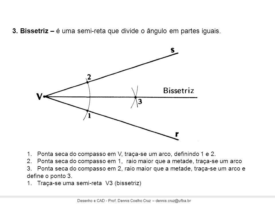 Desenho e CAD - Prof. Dennis Coelho Cruz – dennis.cruz@ufba.br 3. Bissetriz – é uma semi-reta que divide o ângulo em partes iguais. 1.Ponta seca do co