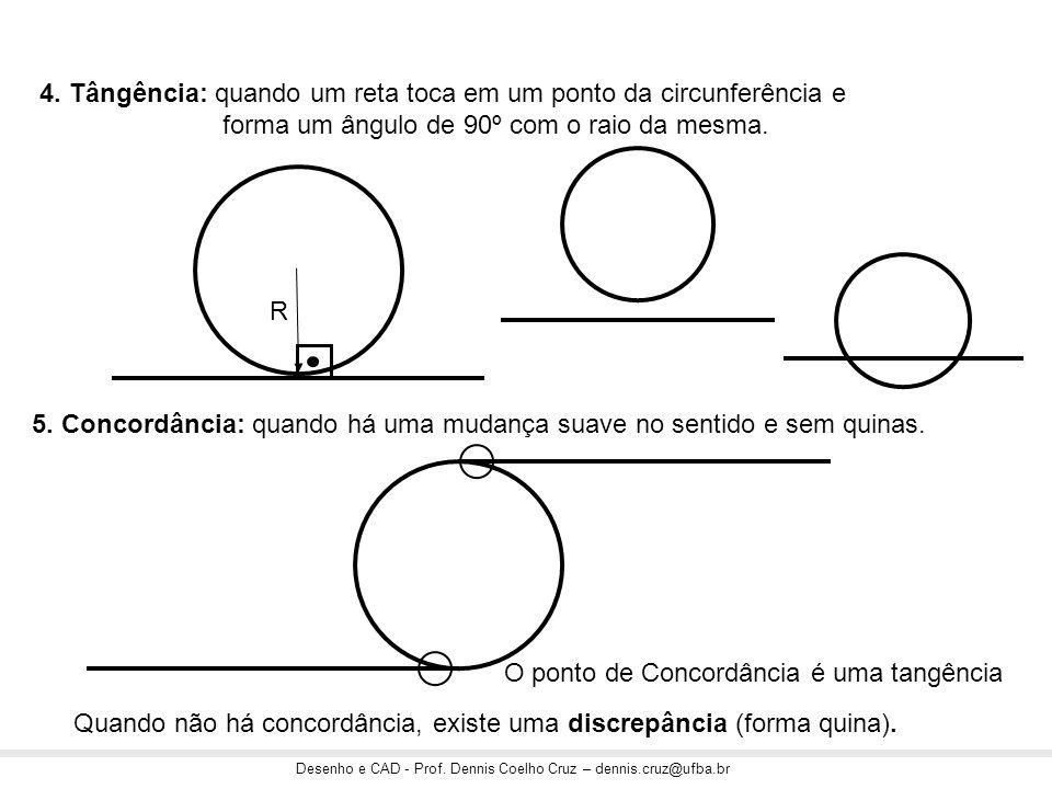 Desenho e CAD - Prof. Dennis Coelho Cruz – dennis.cruz@ufba.br 4. Tângência: quando um reta toca em um ponto da circunferência e forma um ângulo de 90