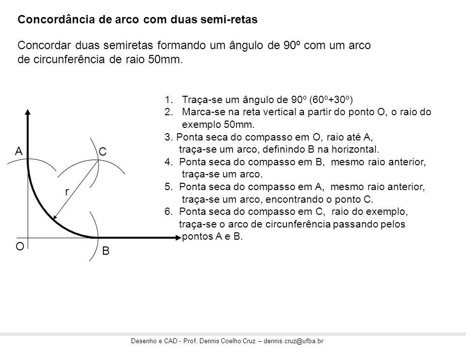 Desenho e CAD - Prof. Dennis Coelho Cruz – dennis.cruz@ufba.br Concordar duas semiretas formando um ângulo de 90º com um arco de circunferência de rai