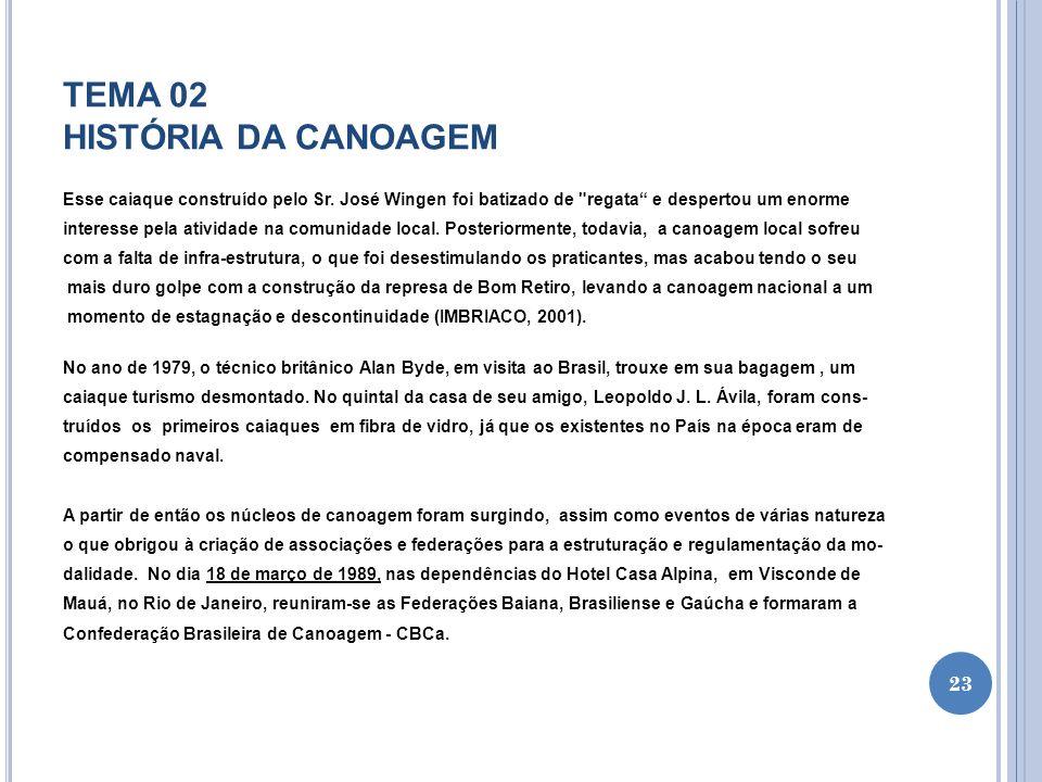 TEMA 02 HISTÓRIA DA CANOAGEM Esse caiaque construído pelo Sr. José Wingen foi batizado de
