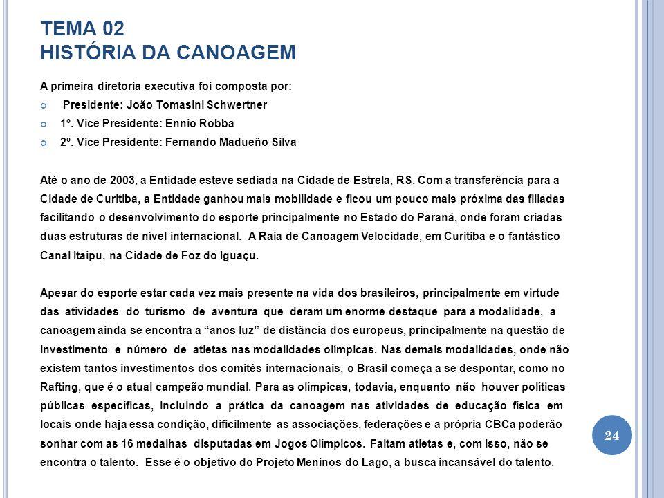 TEMA 02 HISTÓRIA DA CANOAGEM A primeira diretoria executiva foi composta por: Presidente: João Tomasini Schwertner 1º. Vice Presidente: Ennio Robba 2º