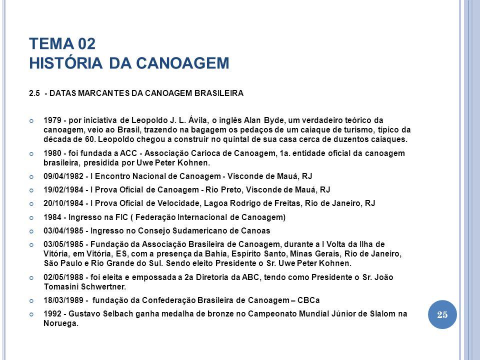 TEMA 02 HISTÓRIA DA CANOAGEM 2.5 - DATAS MARCANTES DA CANOAGEM BRASILEIRA 1979 - por iniciativa de Leopoldo J. L. Ávila, o inglês Alan Byde, um verdad