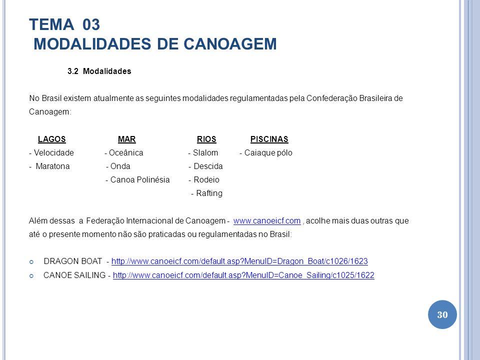 TEMA 03 MODALIDADES DE CANOAGEM 3.2 Modalidades No Brasil existem atualmente as seguintes modalidades regulamentadas pela Confederação Brasileira de C