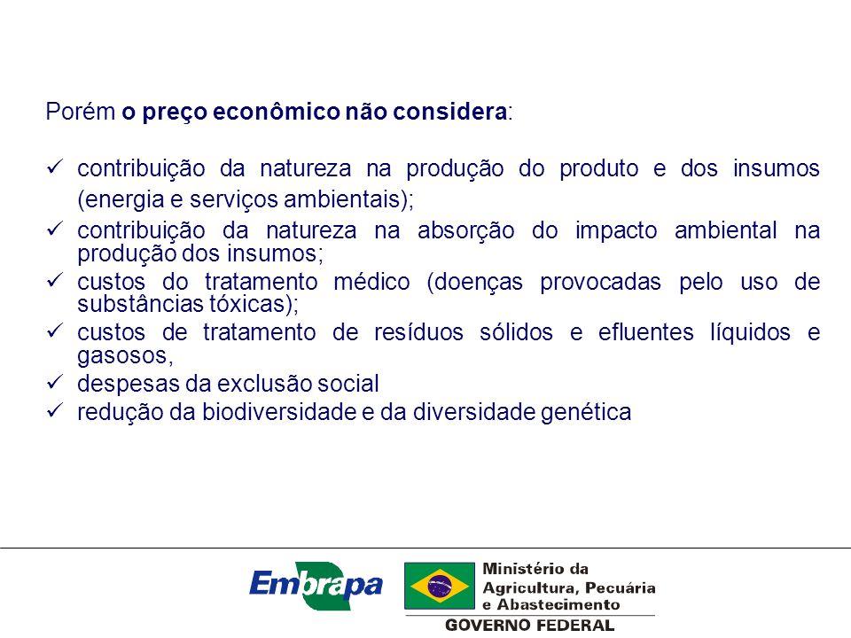 Porém o preço econômico não considera: contribuição da natureza na produção do produto e dos insumos (energia e serviços ambientais); contribuição da