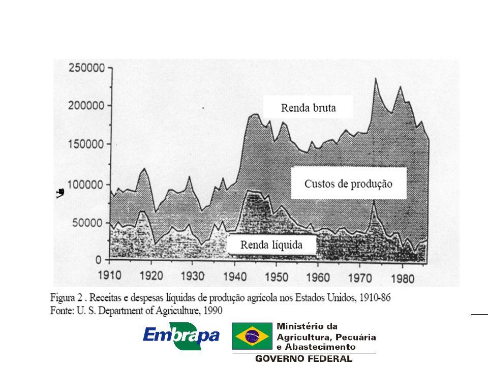 A agricultura como produtora de energia pode se transformar numa equação nula.