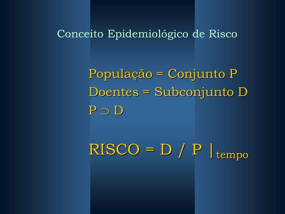 Conceito Epidemiológico de Risco População = Conjunto P Doentes = Subconjunto D P D RISCO = D / P | tempo