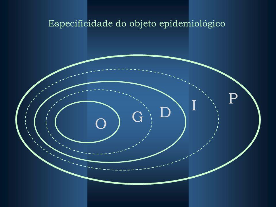O G D I P