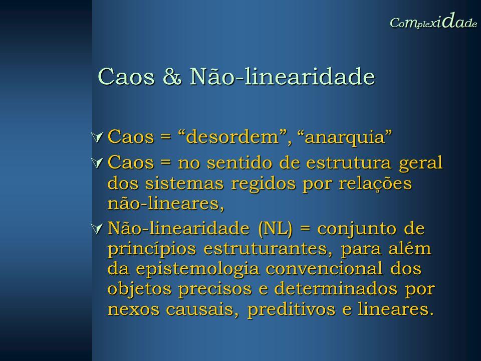Caos & Não-linearidade Caos = desordem, anarquia Caos = desordem, anarquia Caos = no sentido de estrutura geral dos sistemas regidos por relações não-
