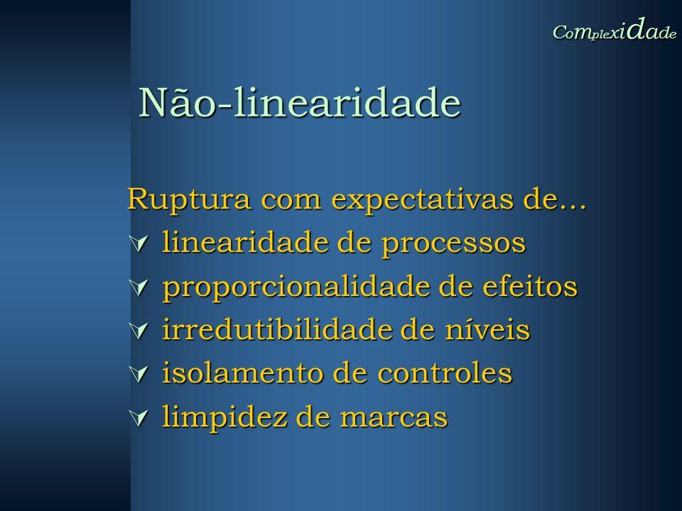 Não-linearidade Ruptura com expectativas de... linearidade de processos linearidade de processos proporcionalidade de efeitos proporcionalidade de efe